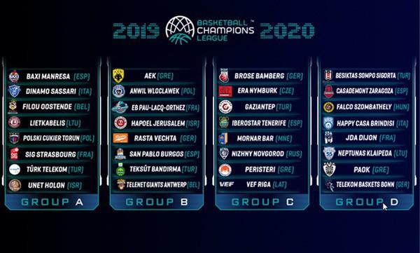 Basketball Champions League regular season field set